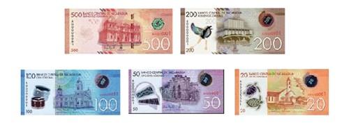 Córdobas Dólares